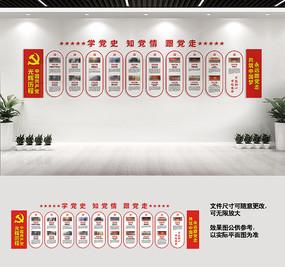 共产党党史文化墙展板