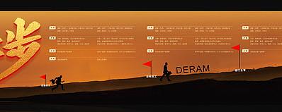 创意大气企业历程文化展板设计