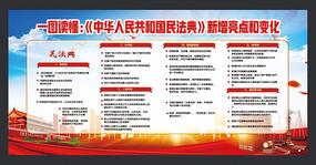 一图读懂中华人民共和国民法典展板