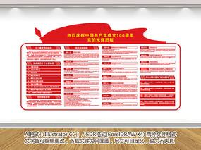 建党100周年宣传栏展板
