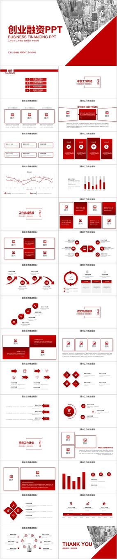 红色创业计划书项目融资商业计划书PPT