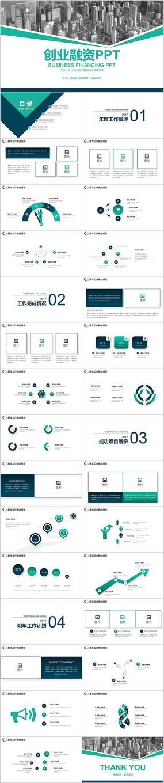 商业计划书创业融资计划书PPT