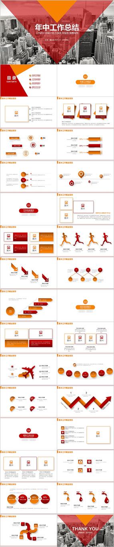 红橙色商务年中工作总结计划工作汇报PPT