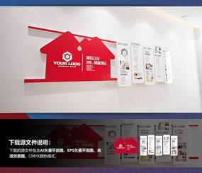 红色企业简介文化墙