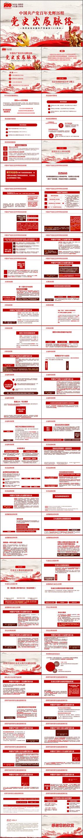 建党100周年党的光辉历程党课党史ppt