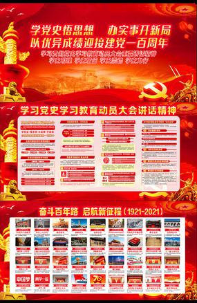 党史学习教育宣传展板设计