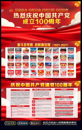 七一建党100周年党的光辉历程板报