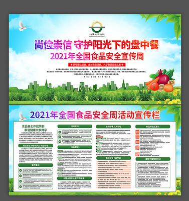 2021年全国食品安全周宣传栏