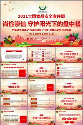 2021年全国食品安全宣传周ppt模板
