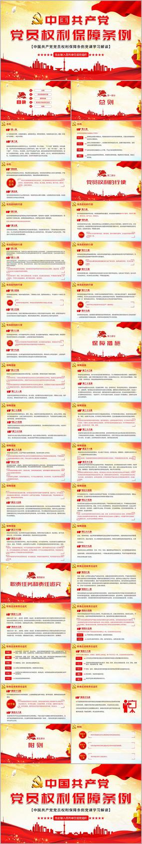 中国共产党党员权利保障条例解读PPT