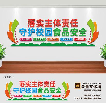 食品安全学校食堂文化墙
