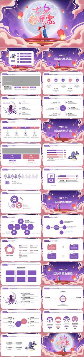 七夕节主题活动策划ppt模板