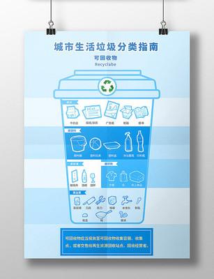 城市生活垃圾分类指南海报