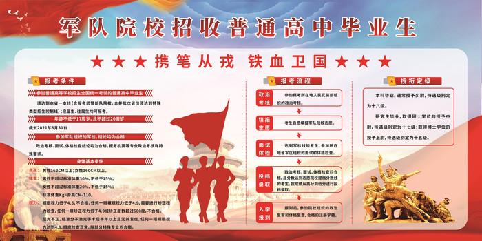 军队院校招收普通高中毕业生展板