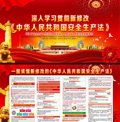 中华人民共和国安全生产法展板