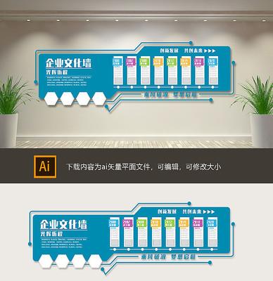 公司光辉历程企业形象墙