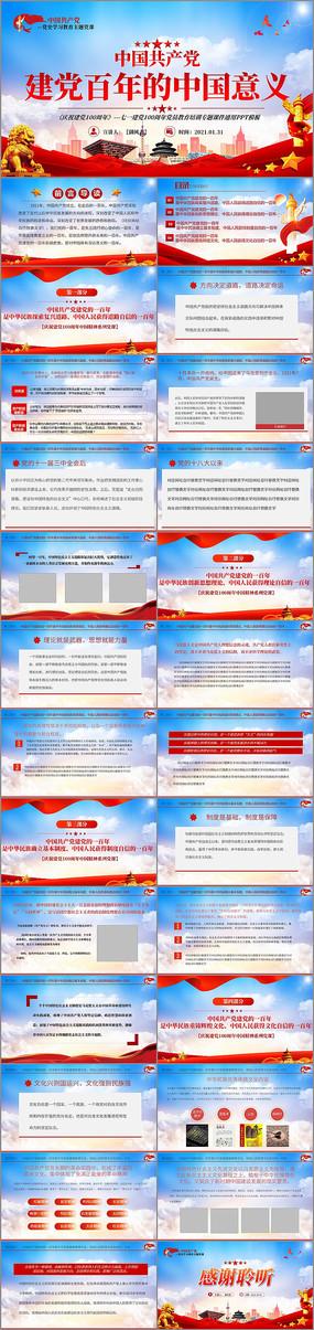 中国共产党建党百年的中国意义PPT