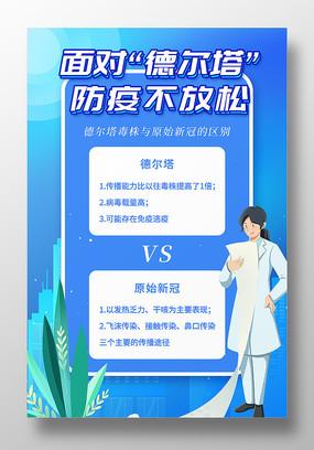 蓝色卡通面对德尔塔防疫不放松海报