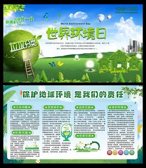 保護城市環境展板