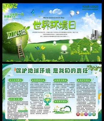 保护城市环境展板