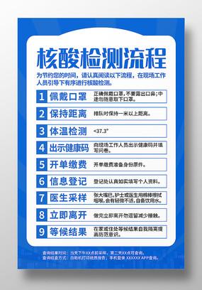 疫情防控核酸检测流程宣传海报设计