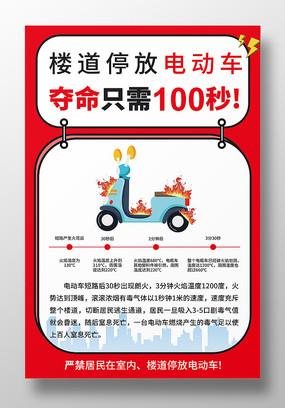 嚴禁居民在樓道停放電動車消防安全宣傳海報