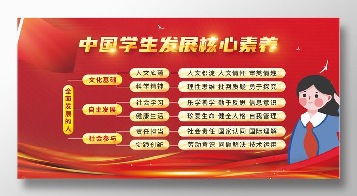 红色简约中国学生发展核心素养全面发展展板
