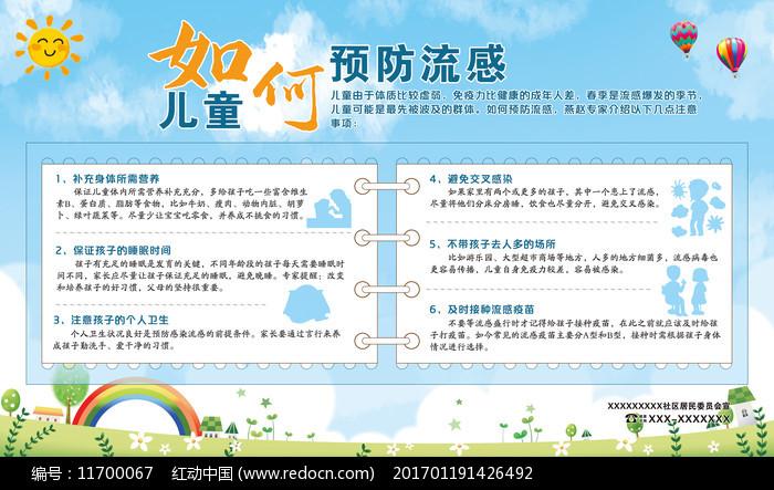 社区医院医疗儿童展板广告预防流感展板图片