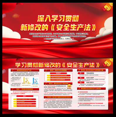 新修改安全生产法宣传栏