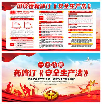 新修订安全生产法宣传展板