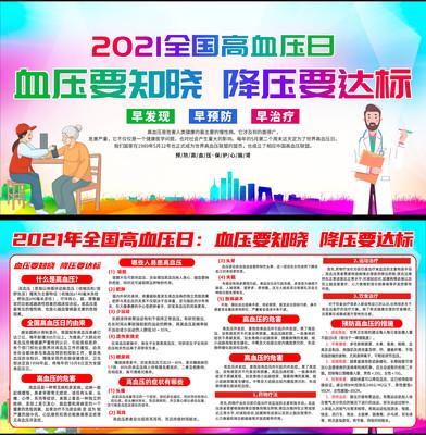 2021年全国高血压日宣传栏展板