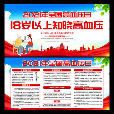 2021年全国高血压日知识展板宣传栏