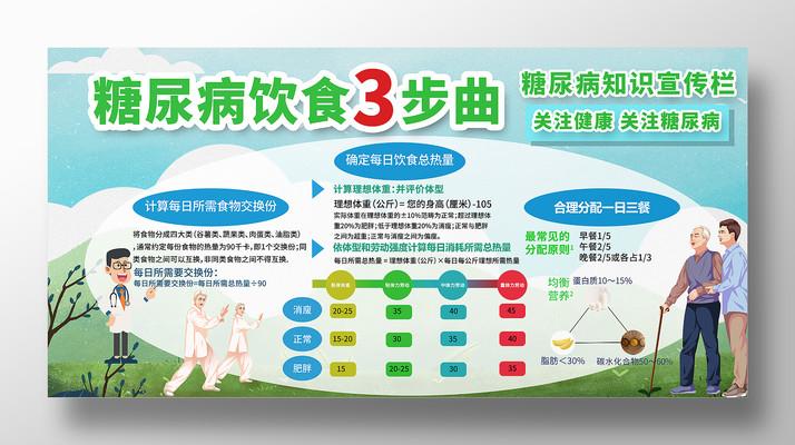 糖尿病健康知识宣传展板