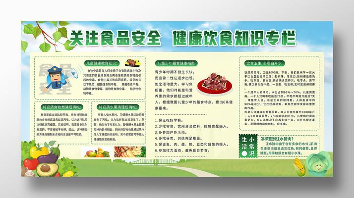 关注食品安全健康饮食知识专栏展板