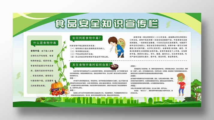 绿色简约食品安全健康教育展板