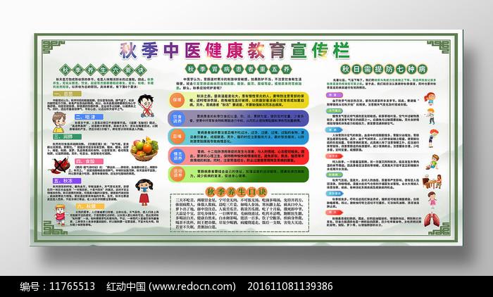 秋季中医健康教育宣传栏展板图片