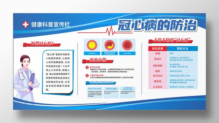 蓝色简约冠心病的防治健康教育展板