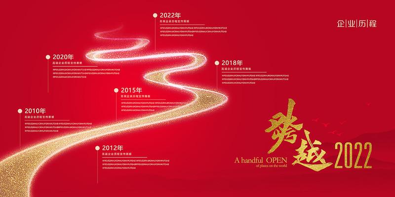 红色高端企业发展历程展板