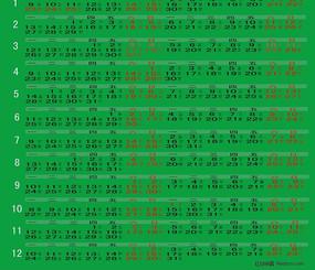 2012年的PSD格式日期,2列3行
